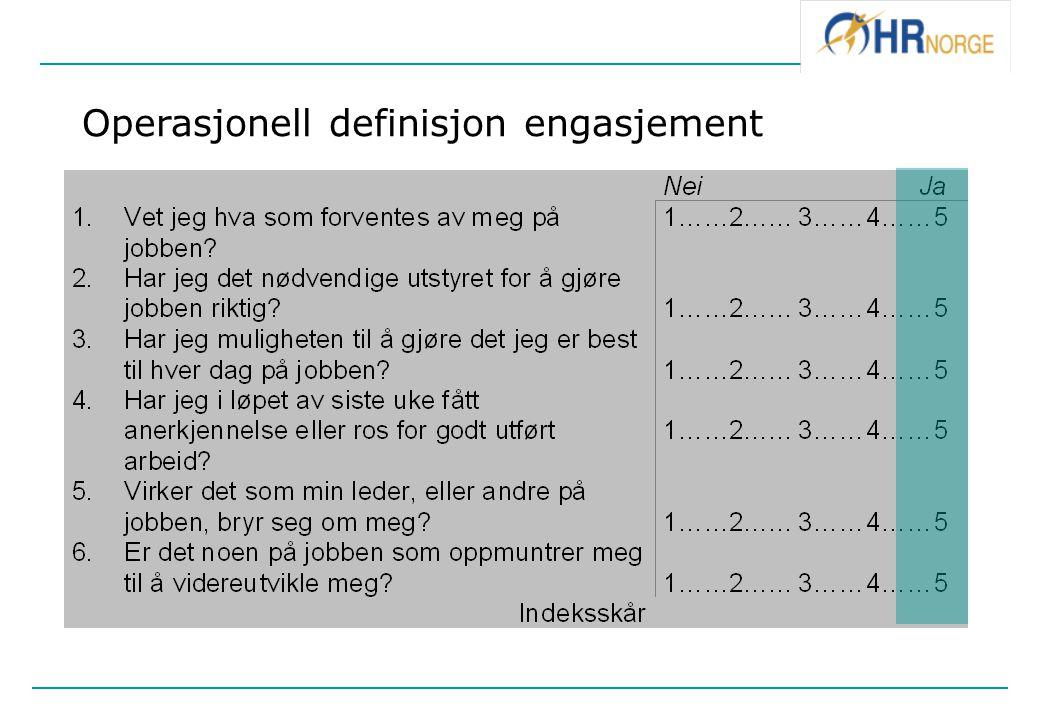 Måling av medarbeiderengasjement Operasjonell definisjon engasjement