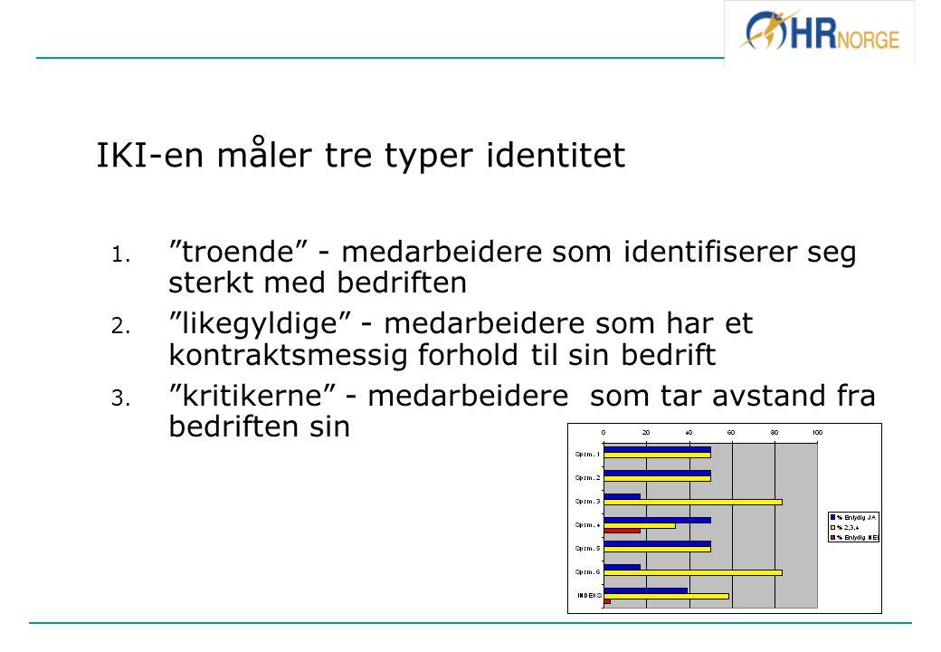 """IKI-en måler tre typer identitet 1. """"troende"""" - medarbeidere som identifiserer seg sterkt med bedriften 2. """"likegyldige"""" - medarbeidere som har et kon"""