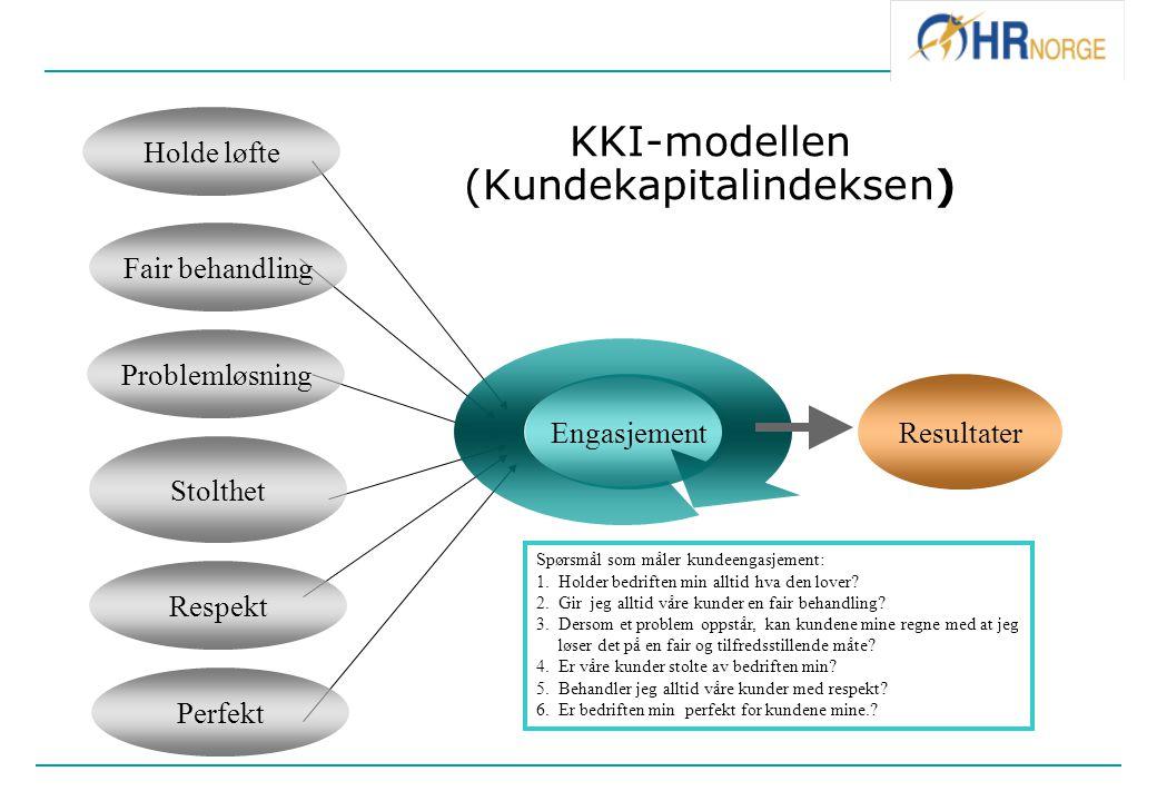 EngasjementResultater KKI-modellen (Kundekapitalindeksen) Spørsmål som måler kundeengasjement: 1. 1.Holder bedriften min alltid hva den lover? 2. Gir