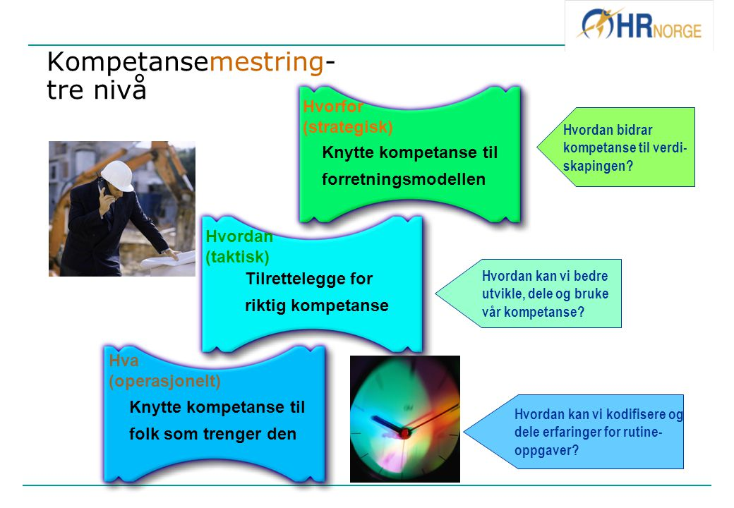 Kompetansemestring- tre nivå Hvorfor (strategisk) Knytte kompetanse til forretningsmodellen Hvordan (taktisk) Tilrettelegge for riktig kompetanse Hva