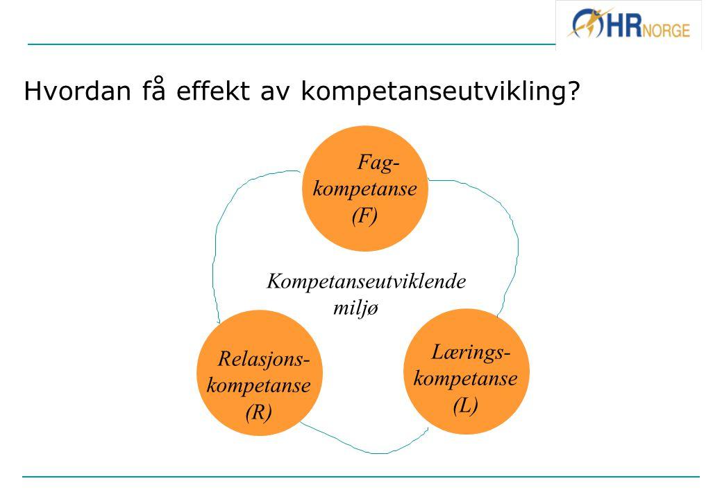 Hvordan få effekt av kompetanseutvikling? Kompetanseutviklende miljø Fag- kompetanse (F) Lærings- kompetanse (L) Relasjons- kompetanse (R)