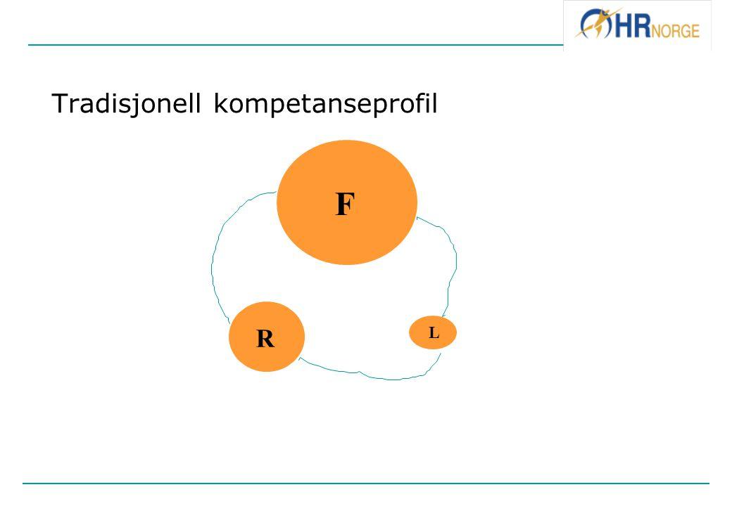 F R L F R L Investering ∆ F ∆ L=0 ∆ R=0 Tradisjonell kompetanseutvikling