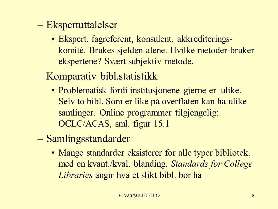 R.Vaagan JBI/HiO8 –Ekspertuttalelser Ekspert, fagreferent, konsulent, akkrediterings- komité.