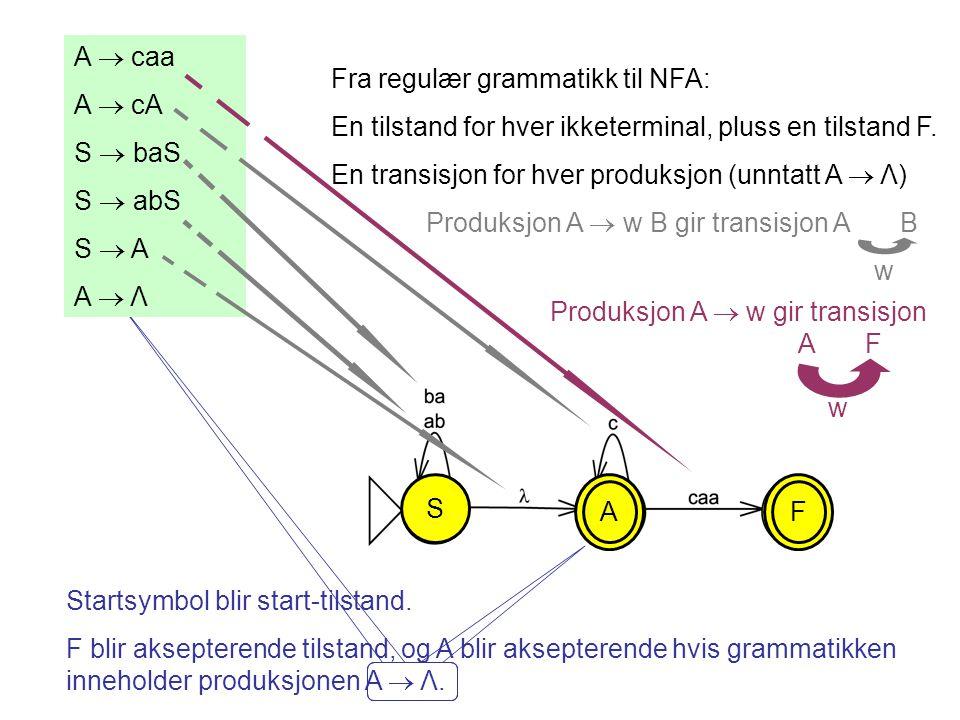 Fra regulær grammatikk til NFA: En tilstand for hver ikketerminal, pluss en tilstand F.
