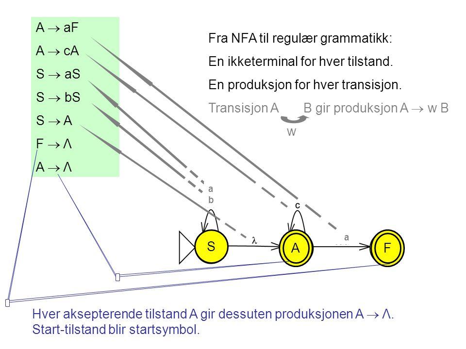 Hver aksepterende tilstand A gir dessuten produksjonen A  Λ.