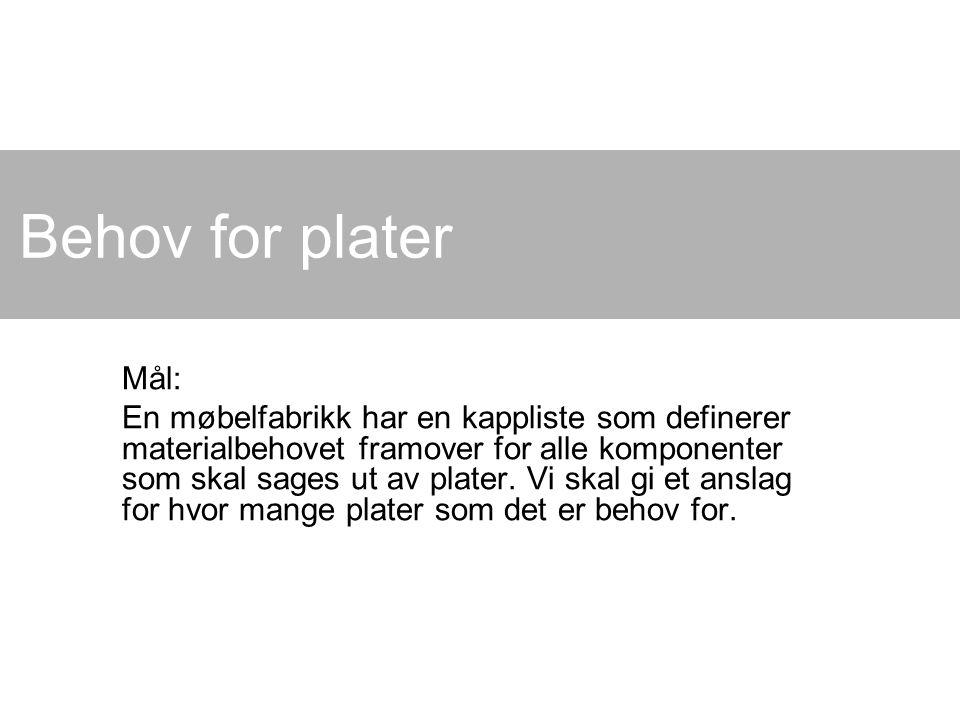 Behov for plater Mål: En møbelfabrikk har en kappliste som definerer materialbehovet framover for alle komponenter som skal sages ut av plater. Vi ska