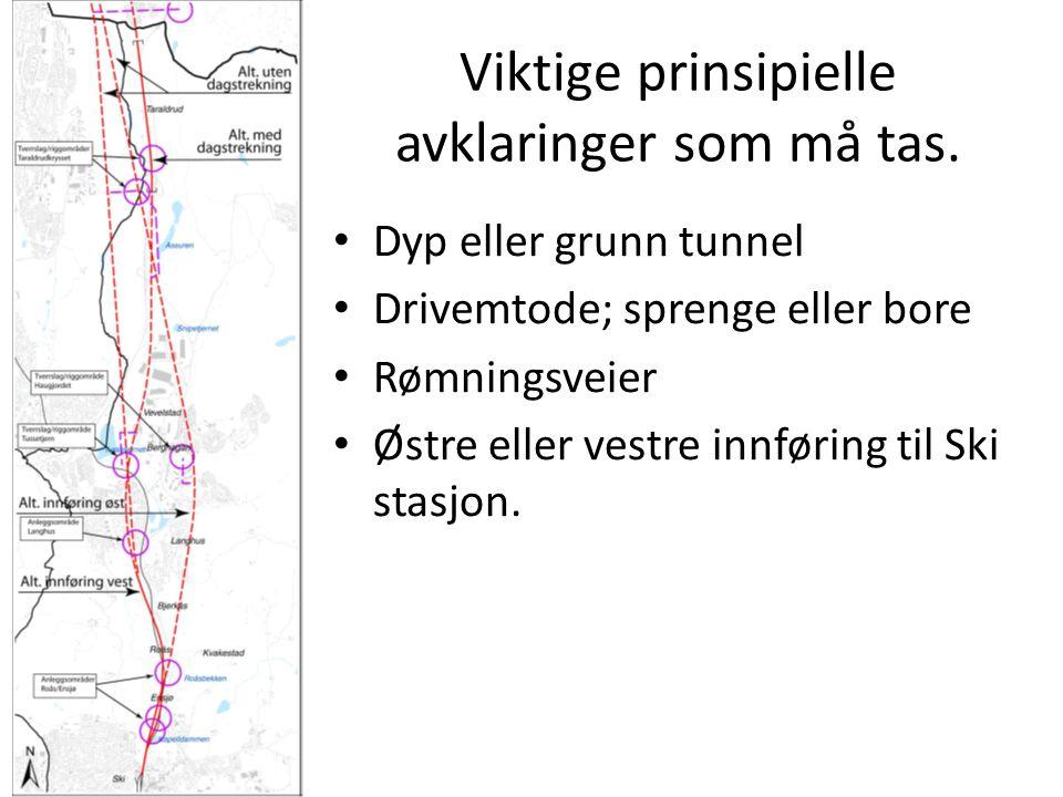Viktige prinsipielle avklaringer som må tas. Dyp eller grunn tunnel Drivemtode; sprenge eller bore Rømningsveier Østre eller vestre innføring til Ski