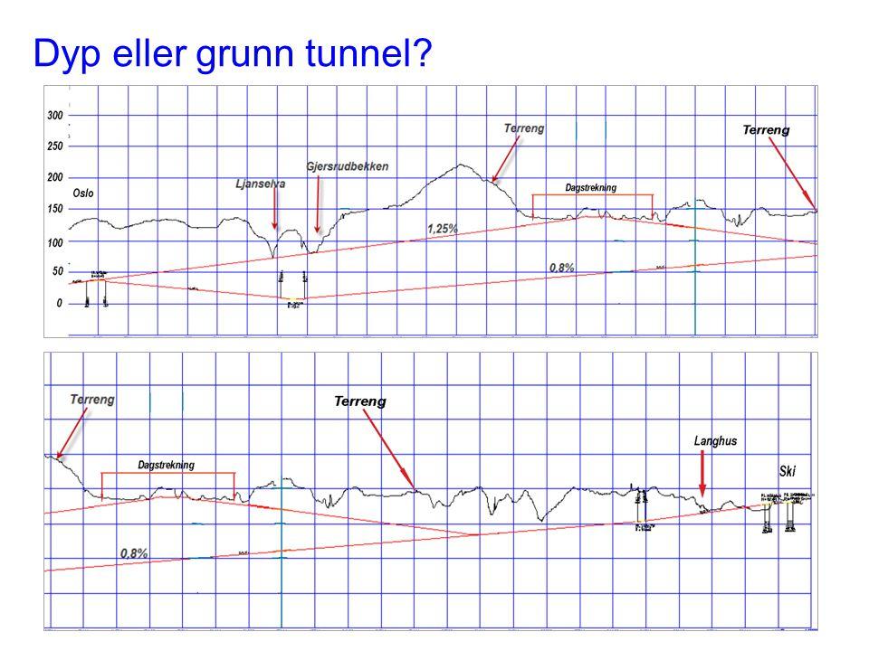 ° Planprogram Follobanen| 17.02.2010 Dyp eller grunn tunnel?