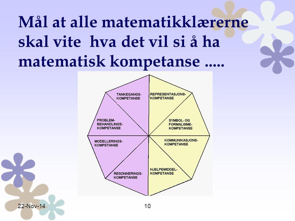 22-Nov-1410 Mål at alle matematikklærerne skal vite hva det vil si å ha matematisk kompetanse.....