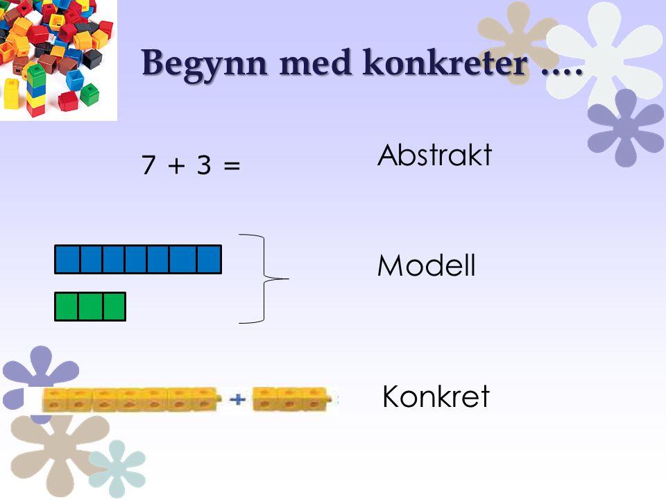 Begynn med konkreter …. 7 + 3 = Konkret Modell Abstrakt