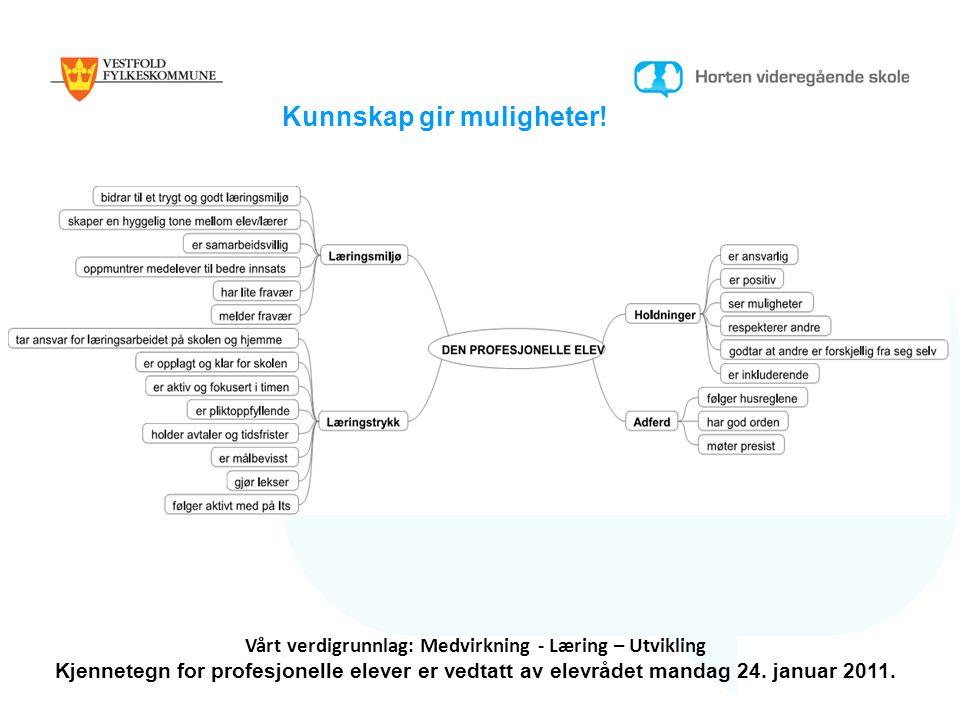 Kunnskap gir muligheter! Vårt verdigrunnlag: Medvirkning - Læring – Utvikling Kjennetegn for profesjonelle elever er vedtatt av elevrådet mandag 24. j