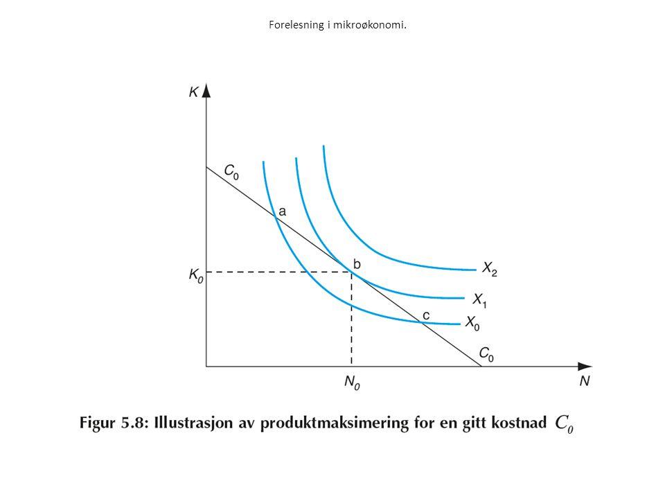 Det geometriske stedet i faktordiagrammet for alle tangeringspunkter mellom isokvanter og isokostlinjer kalles for substitumalen.