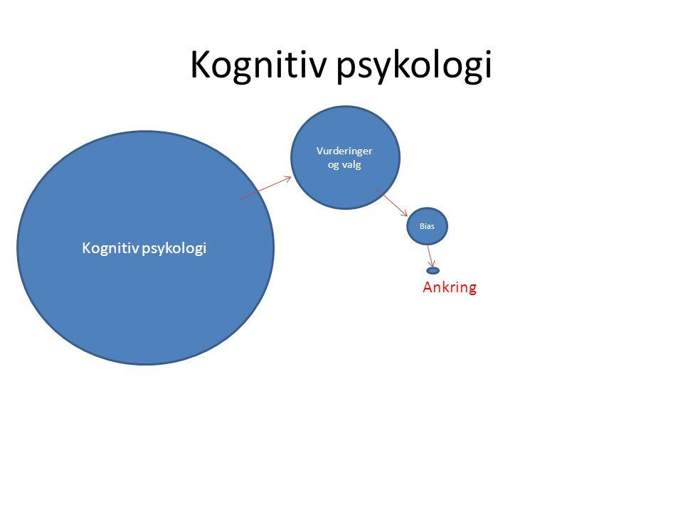 Kognitiv psykologi Vurderinger og valg Bias Ankring