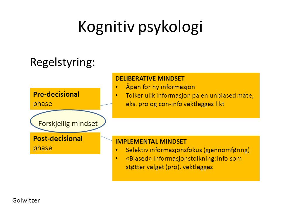 Kognitiv psykologi Regelstyring: Forskjellig mindset Pre-decisional phase Post-decisional phase Golwitzer DELIBERATIVE MINDSET Åpen for ny informasjon
