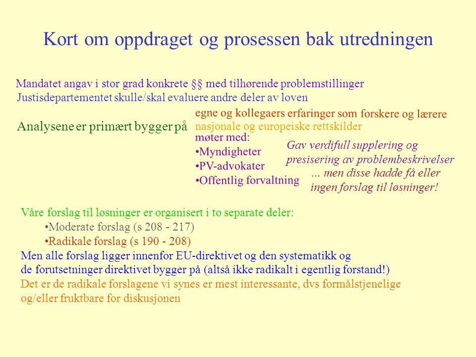 Bør personopplysningsloven endres - og hvordan? Lee A Bygrave og Dag Wiese Schartum Et seminar om utvalgte deler av forslagene i Bygraves og Schartums