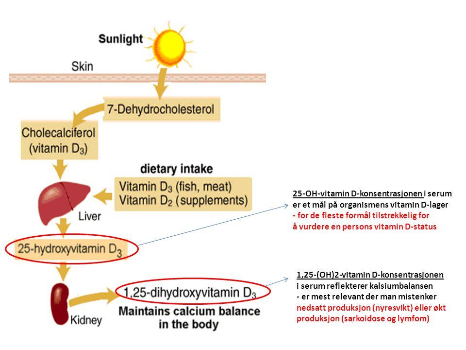 25-OH-vitamin D-konsentrasjonen i serum er et mål på organismens vitamin D-lager - for de fleste formål tilstrekkelig for å vurdere en persons vitamin