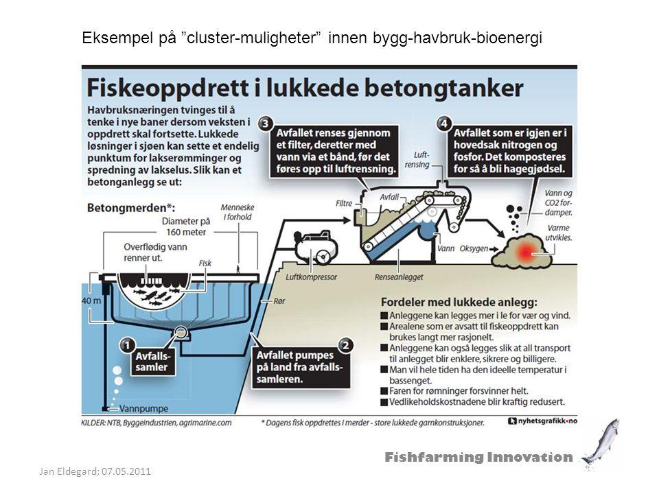 """Fishfarming Innovation Jan Eldegard; 07.05.2011 Eksempel på """"cluster-muligheter"""" innen bygg-havbruk-bioenergi"""