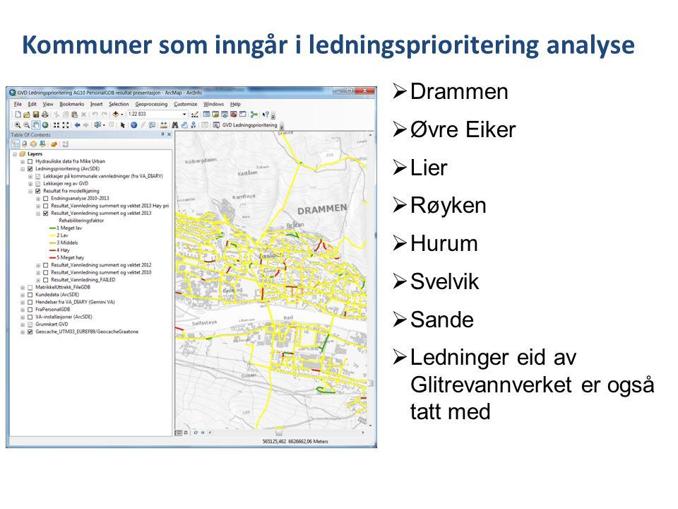Kommuner som inngår i ledningsprioritering analyse  Drammen  Øvre Eiker  Lier  Røyken  Hurum  Svelvik  Sande  Ledninger eid av Glitrevannverket er også tatt med