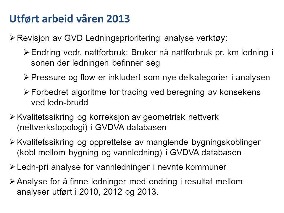 Utført arbeid våren 2013  Revisjon av GVD Ledningsprioritering analyse verktøy:  Endring vedr. nattforbruk: Bruker nå nattforbruk pr. km ledning i s