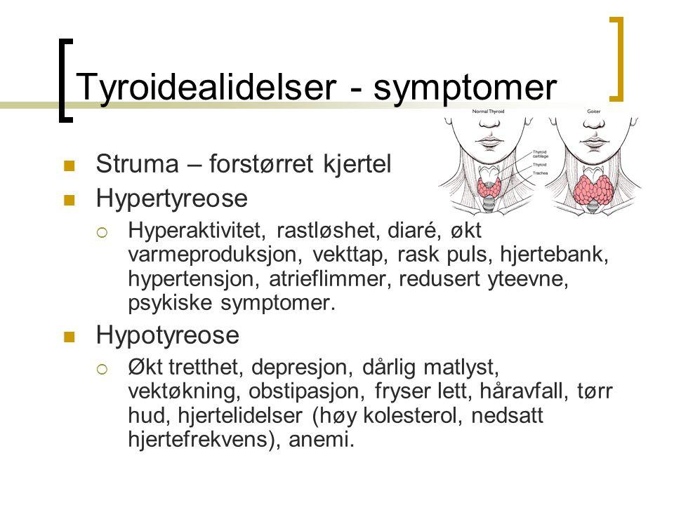 Tyroidealidelser - symptomer Struma – forstørret kjertel Hypertyreose  Hyperaktivitet, rastløshet, diaré, økt varmeproduksjon, vekttap, rask puls, hj