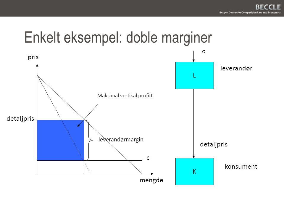 Enkelt eksempel: doble marginer L K leverandør konsument c detaljpris c pris mengde leverandørmargin Maksimal vertikal profitt