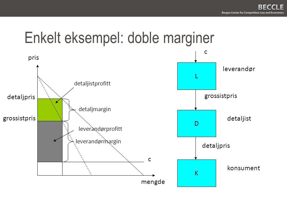 Enkelt eksempel: doble marginer L D K leverandør detaljist konsument c grossistpris detaljpris c grossistpris pris mengde detaljpris leverandørmargin