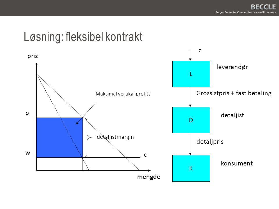 Løsning: fleksibel kontrakt L D K leverandør detaljist konsument c detaljpris mengde c p pris mengde detaljistmargin Maksimal vertikal profitt Grossis