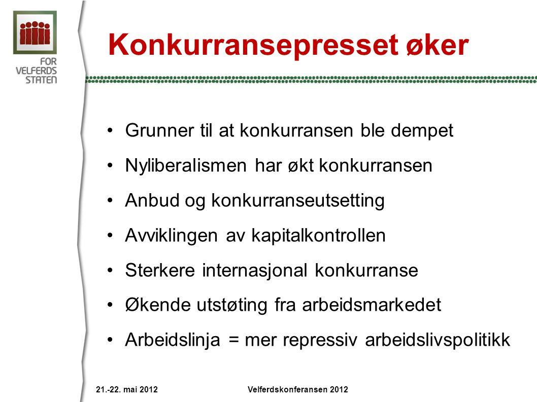 Konkurransepresset øker Grunner til at konkurransen ble dempet Nyliberalismen har økt konkurransen Anbud og konkurranseutsetting Avviklingen av kapitalkontrollen Sterkere internasjonal konkurranse Økende utstøting fra arbeidsmarkedet Arbeidslinja = mer repressiv arbeidslivspolitikk 21.-22.