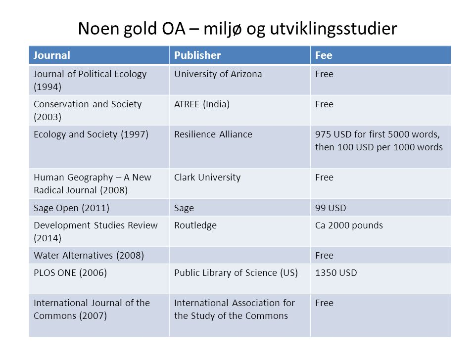 Noen gold OA – miljø og utviklingsstudier JournalPublisherFee Journal of Political Ecology (1994) University of ArizonaFree Conservation and Society (2003) ATREE (India)Free Ecology and Society (1997)Resilience Alliance975 USD for first 5000 words, then 100 USD per 1000 words Human Geography – A New Radical Journal (2008) Clark UniversityFree Sage Open (2011)Sage99 USD Development Studies Review (2014) RoutledgeCa 2000 pounds Water Alternatives (2008)Free PLOS ONE (2006)Public Library of Science (US)1350 USD International Journal of the Commons (2007) International Association for the Study of the Commons Free