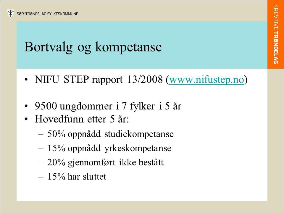 Bortvalg og kompetanse NIFU STEP rapport 13/2008 (www.nifustep.no)www.nifustep.no 9500 ungdommer i 7 fylker i 5 år Hovedfunn etter 5 år: –50% oppnådd studiekompetanse –15% oppnådd yrkeskompetanse –20% gjennomført ikke bestått –15% har sluttet