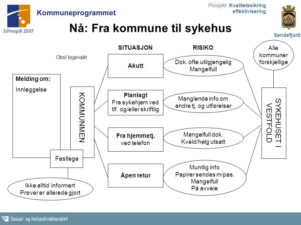 Prosjekt: Kvalitetssikring effektivisering Sandefjord Nå: Fra kommune til sykehus Melding om: Innleggelse KOMMUNMEN SYKEHUSET I VESTFOLD Akutt Planlag