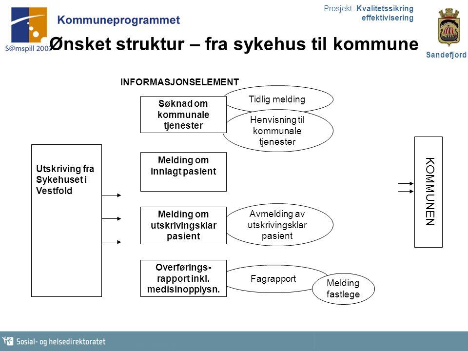 Prosjekt: Kvalitetssikring effektivisering Sandefjord Ønsket struktur – fra sykehus til kommune Tidlig melding Henvisning til kommunale tjenester Avme