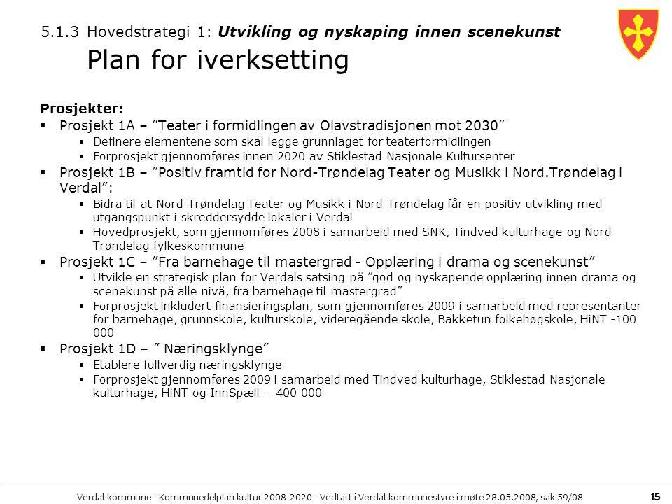 Verdal kommune - Kommunedelplan kultur 2008-2020 - Vedtatt i Verdal kommunestyre i møte 28.05.2008, sak 59/08 15 5.1.3 Hovedstrategi 1: Utvikling og n