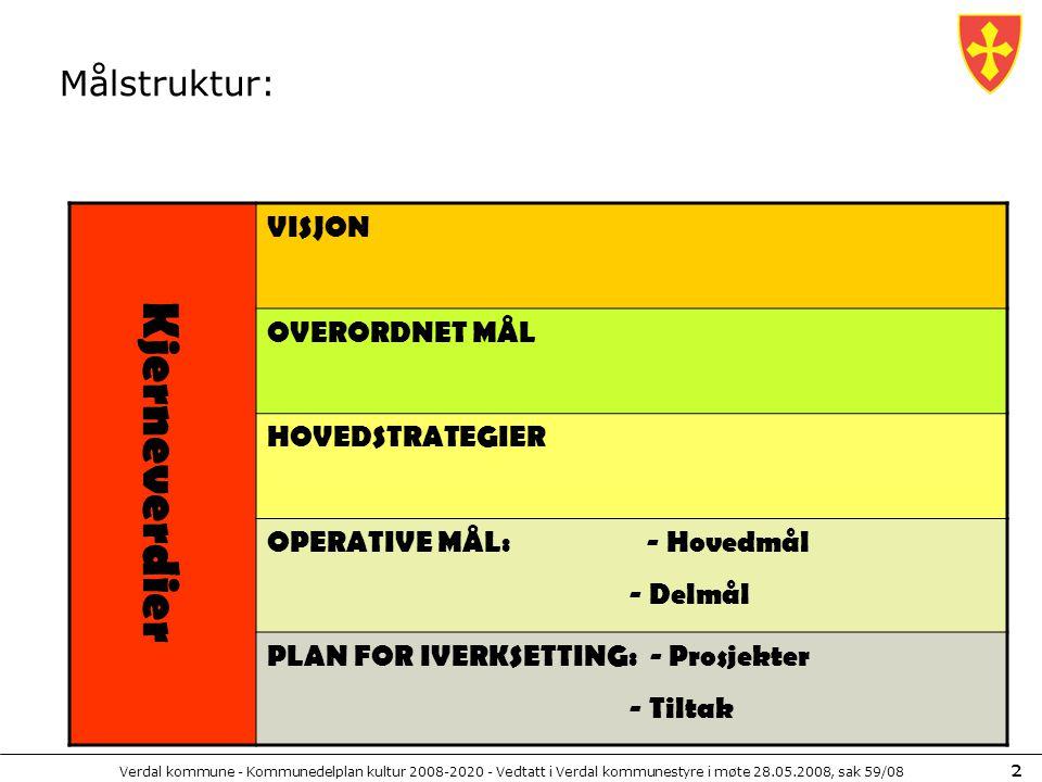 Verdal kommune - Kommunedelplan kultur 2008-2020 - Vedtatt i Verdal kommunestyre i møte 28.05.2008, sak 59/08 53 Tiltaksplan perioden 2008-2011 Prosjektansvarlig/Prosjektleder: Beskriver hvem som har ansvar for å sette i gang arbeidet.