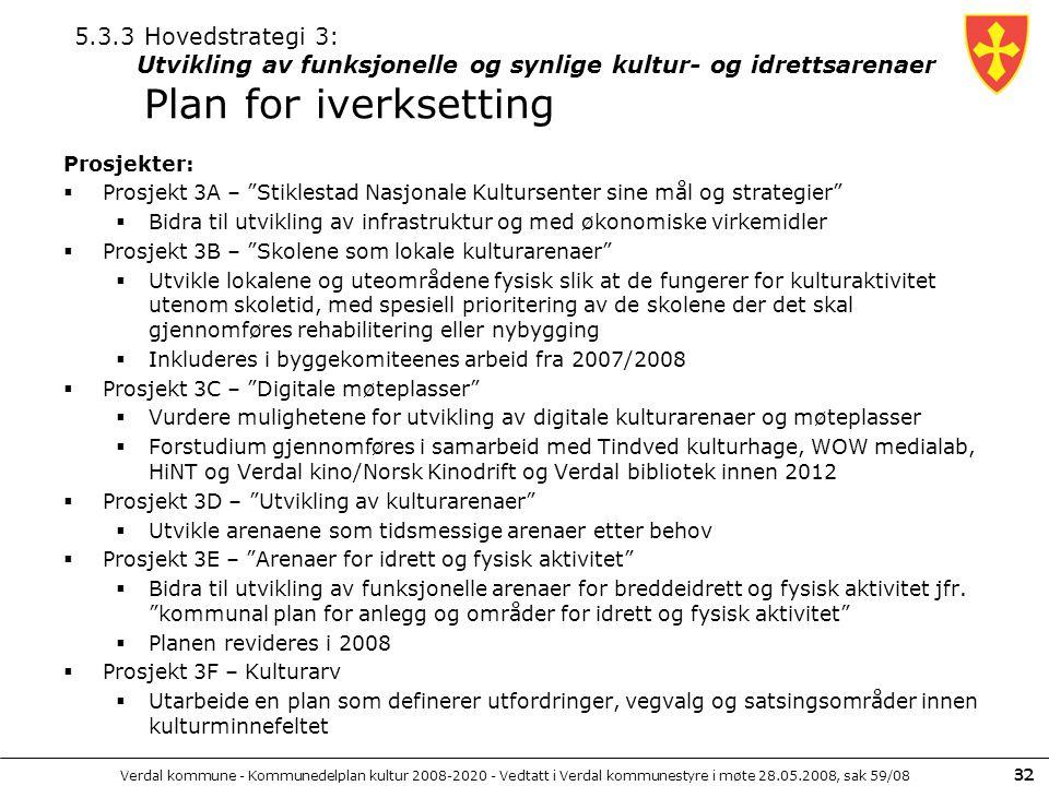 """Verdal kommune - Kommunedelplan kultur 2008-2020 - Vedtatt i Verdal kommunestyre i møte 28.05.2008, sak 59/08 32 Prosjekter:  Prosjekt 3A – """"Stiklest"""