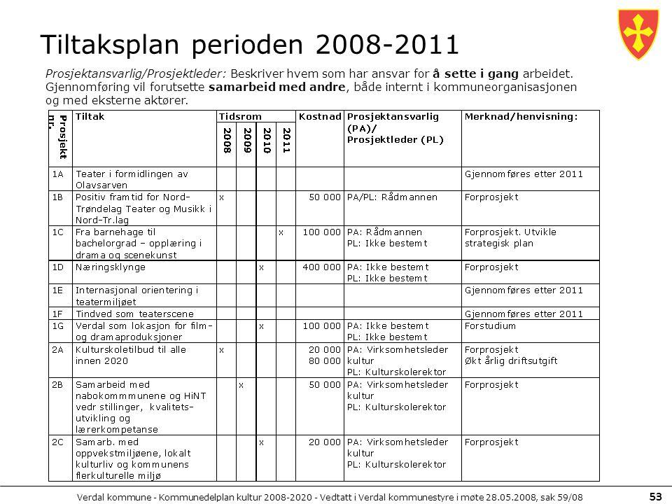 Verdal kommune - Kommunedelplan kultur 2008-2020 - Vedtatt i Verdal kommunestyre i møte 28.05.2008, sak 59/08 53 Tiltaksplan perioden 2008-2011 Prosje