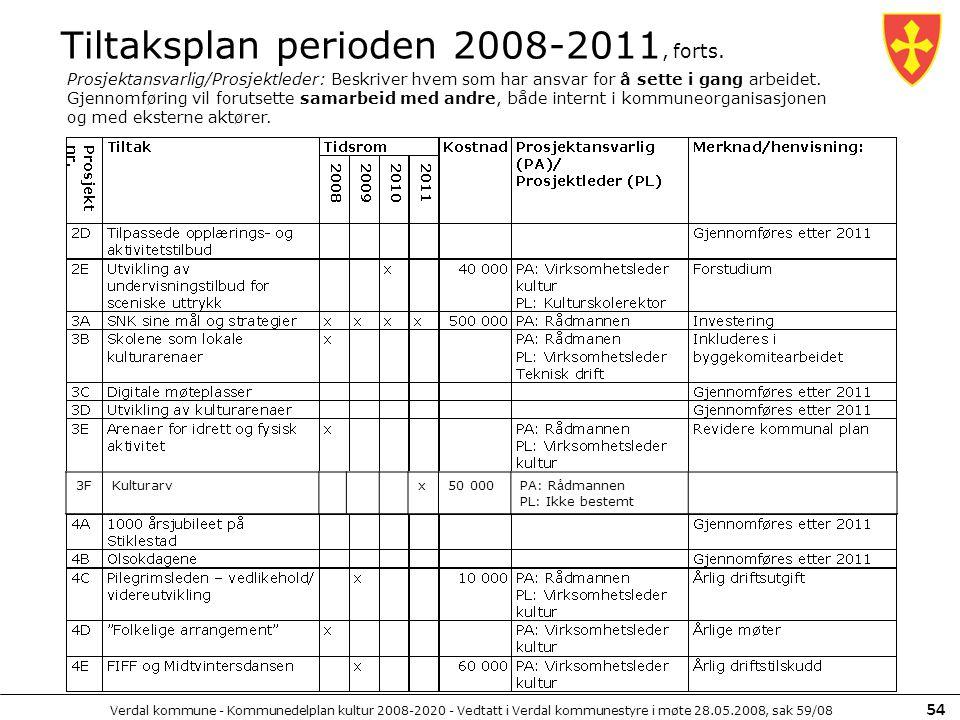Verdal kommune - Kommunedelplan kultur 2008-2020 - Vedtatt i Verdal kommunestyre i møte 28.05.2008, sak 59/08 54 Tiltaksplan perioden 2008-2011, forts