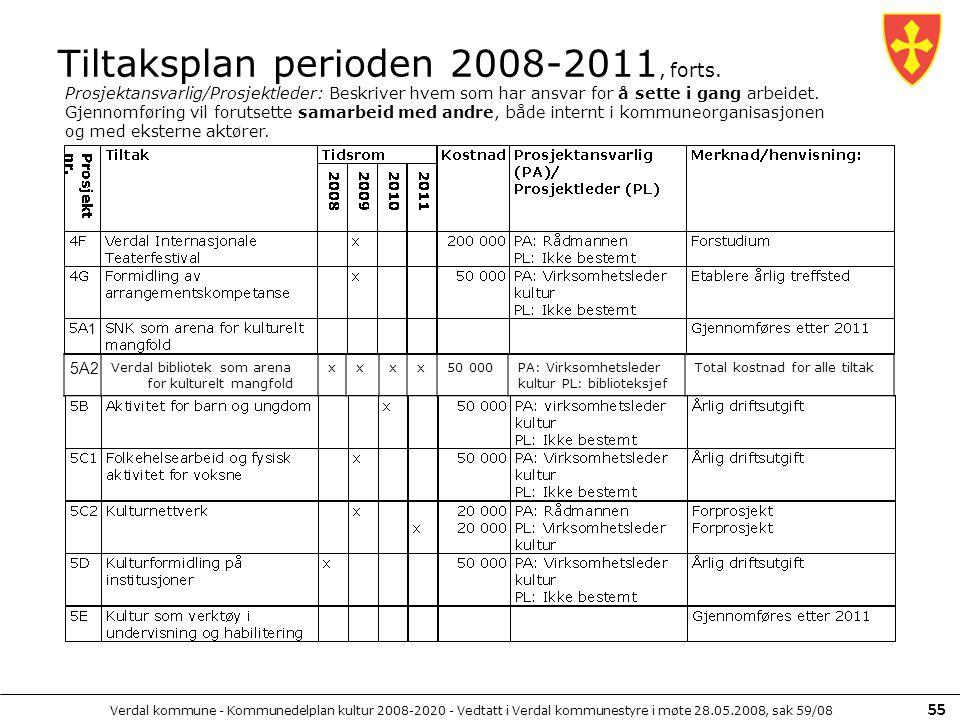 Verdal kommune - Kommunedelplan kultur 2008-2020 - Vedtatt i Verdal kommunestyre i møte 28.05.2008, sak 59/08 55 Tiltaksplan perioden 2008-2011, forts