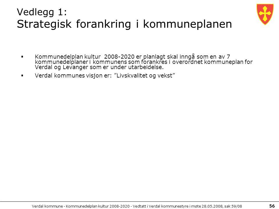 Verdal kommune - Kommunedelplan kultur 2008-2020 - Vedtatt i Verdal kommunestyre i møte 28.05.2008, sak 59/08 56 Vedlegg 1: Strategisk forankring i ko