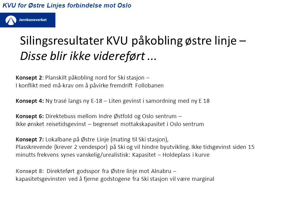 KVU for Østre Linjes forbindelse mot Oslo Silingsresultater KVU påkobling østre linje – Disse blir ikke videreført... Konsept 2: Planskilt påkobling n