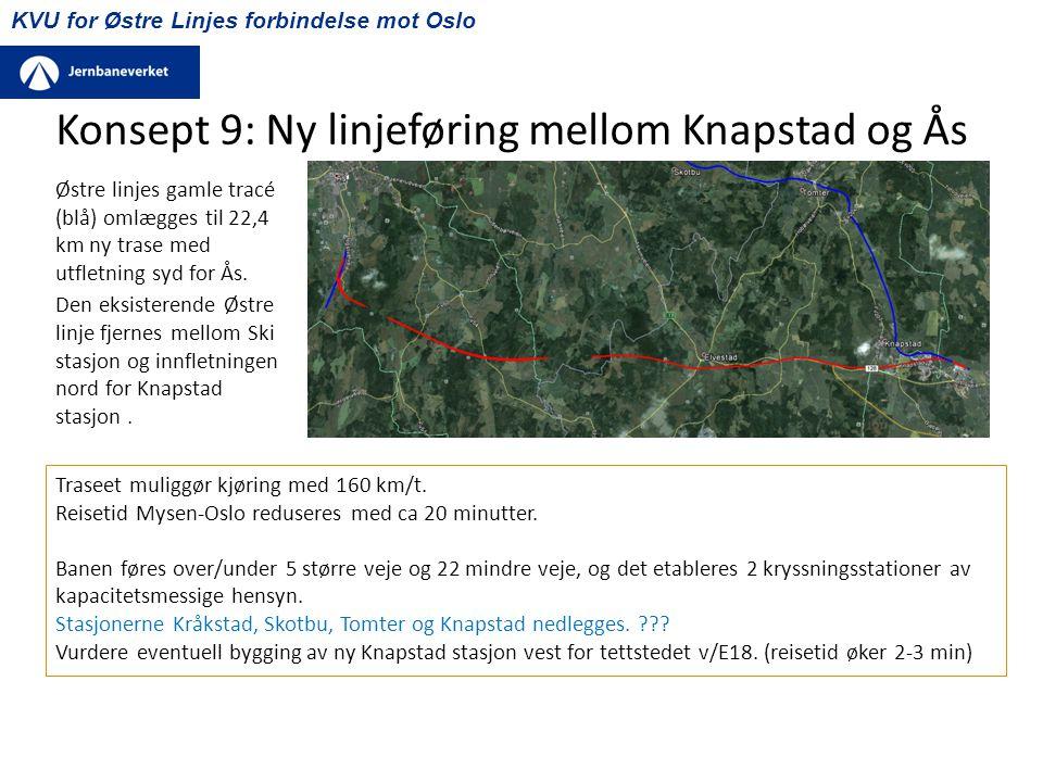 KVU for Østre Linjes forbindelse mot Oslo Konsept 9: Ny linjeføring mellom Knapstad og Ås Østre linjes gamle tracé (blå) omlægges til 22,4 km ny trase