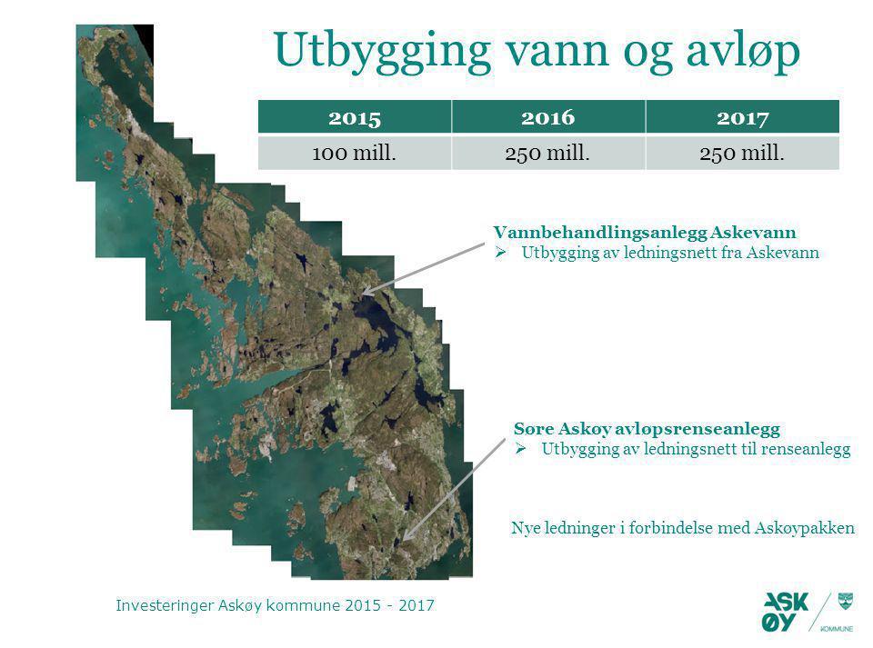 Utbygging vann og avløp Vannbehandlingsanlegg Askevann  Utbygging av ledningsnett fra Askevann Investeringer Askøy kommune 2015 - 2017 201520162017 100 mill.250 mill.