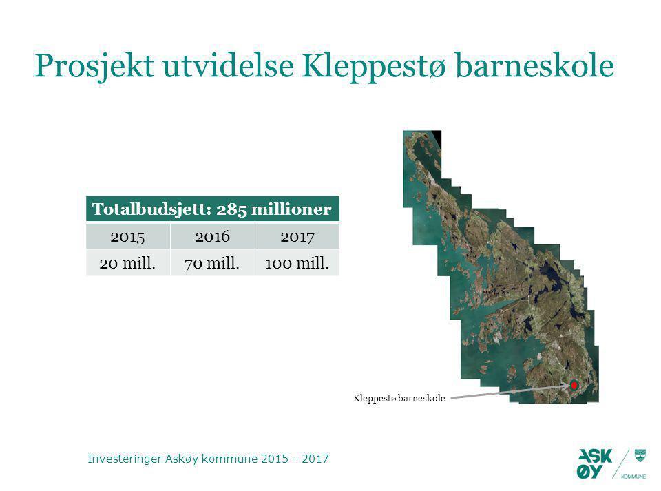 Prosjekt utvidelse Kleppestø barneskole Totalbudsjett: 285 millioner 201520162017 20 mill.70 mill.100 mill.