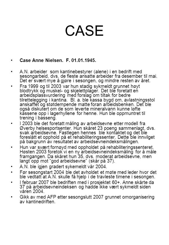 CASE Case Anne Nielsen. F. 01.01.1945. A.N. arbeider som kantinebestyrer (alene) i en bedrift med sesongarbeid, dvs. de fleste ansatte arbeider fra de