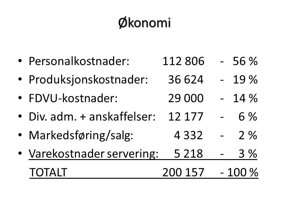 Økonomi Personalkostnader:112 806- 56 % Produksjonskostnader: 36 624- 19 % FDVU-kostnader: 29 000- 14 % Div. adm. + anskaffelser: 12 177- 6 % Markedsf