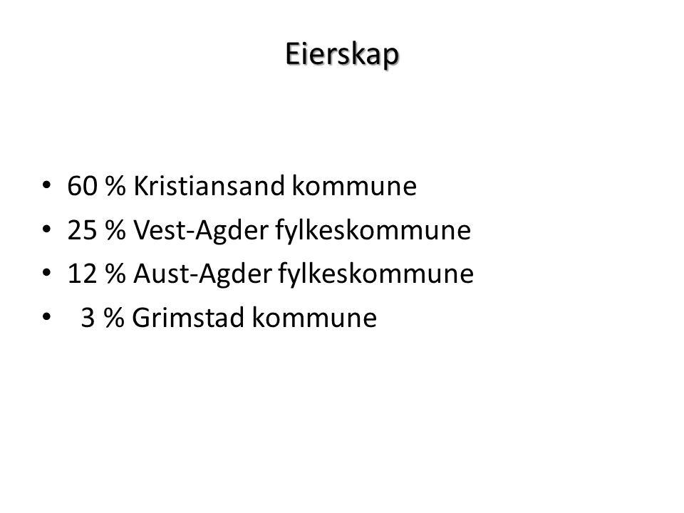 Eierskap 60 % Kristiansand kommune 25 % Vest-Agder fylkeskommune 12 % Aust-Agder fylkeskommune 3 % Grimstad kommune