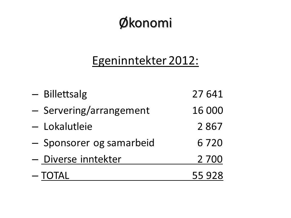 Økonomi Egeninntekter 2012: – Billettsalg27 641 – Servering/arrangement16 000 – Lokalutleie 2 867 – Sponsorer og samarbeid 6 720 – Diverse inntekter 2