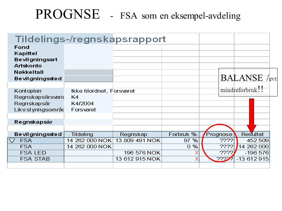 PROGNSE - FSA som en eksempel-avdeling BALANSE / evt mindreforbruk !!