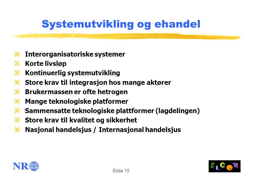 Slide 10 Systemutvikling og ehandel z Interorganisatoriske systemer z Korte livsløp z Kontinuerlig systemutvikling z Store krav til integrasjon hos ma
