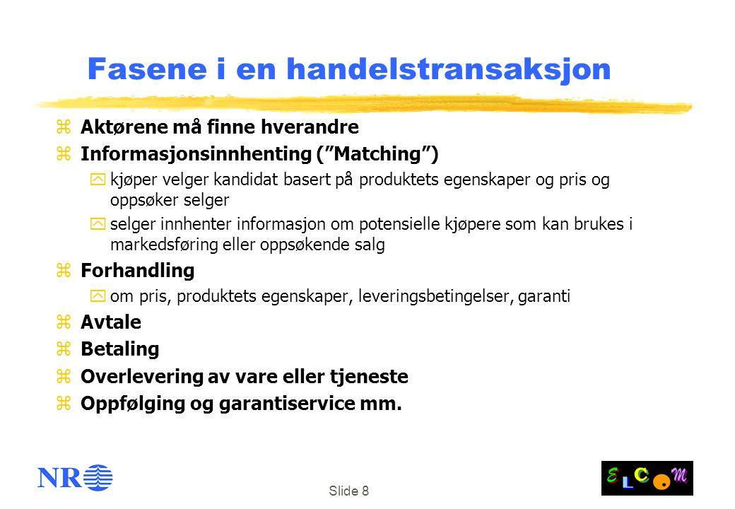 """Slide 8 Fasene i en handelstransaksjon zAktørene må finne hverandre zInformasjonsinnhenting (""""Matching"""") ykjøper velger kandidat basert på produktets"""